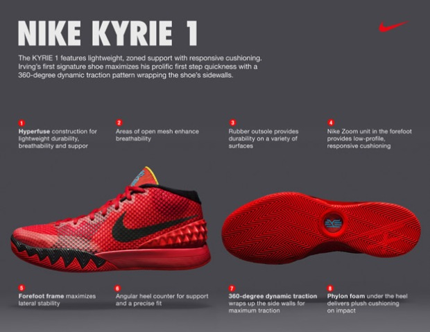 Nike-Kyrie-1